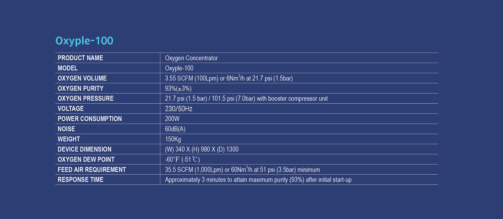 oxygen concentrator oxyple specification oxyple 100